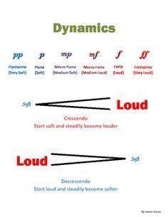 Dynamics.