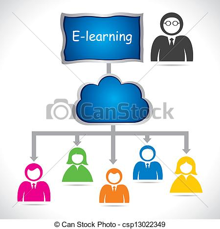 E learning Vector Clip Art EPS Images. 11,773 E learning clipart.
