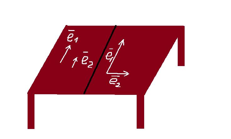 Basis Explanation.