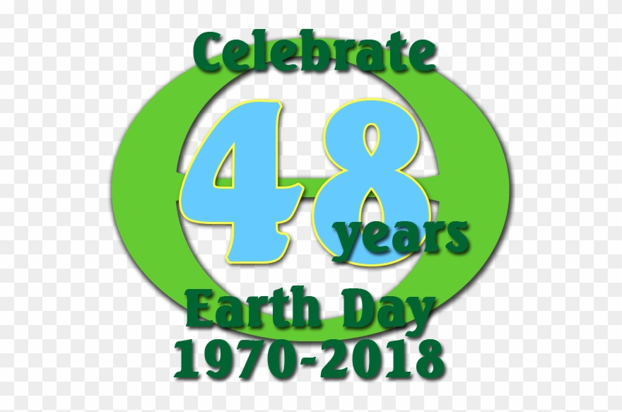 History Of Earth Day.