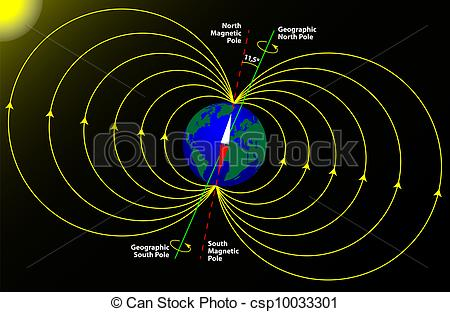 Magnetic Illustrations and Clip Art. 8,845 Magnetic royalty free.