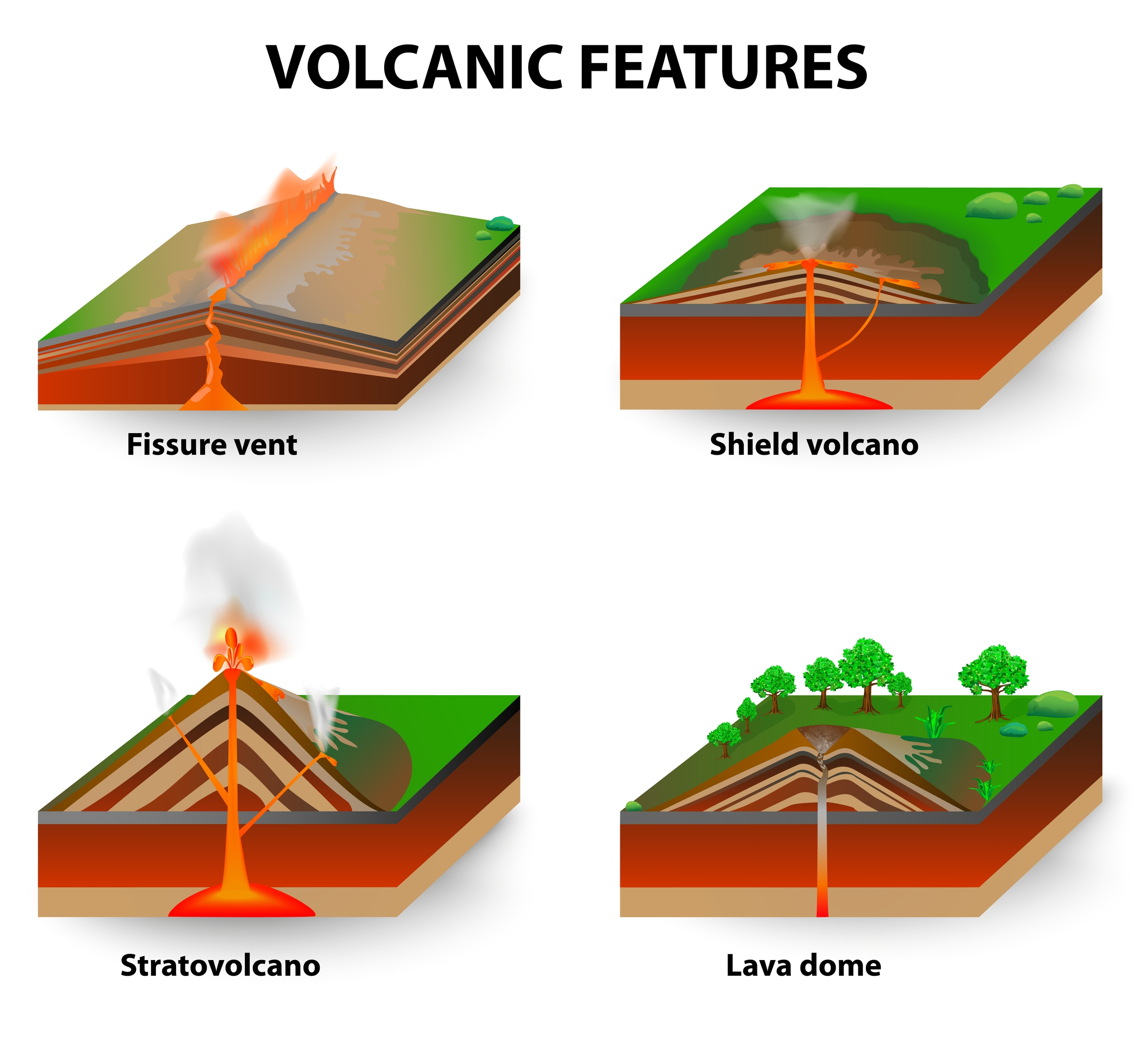 Earth Science Volcano Clipart.