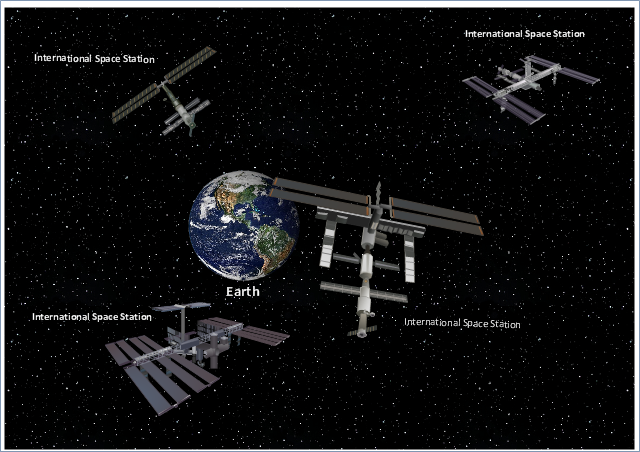 International space station clipart.