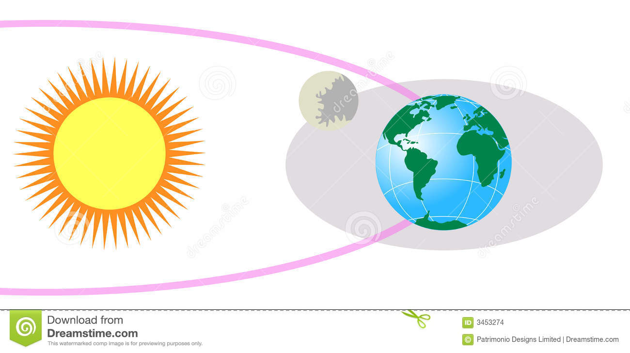 Sun,moon And Earth Stock Images.