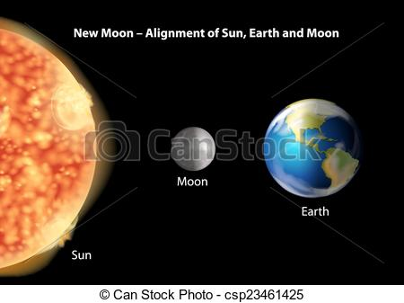 Vector Clipart of Earth Moon, Saturn With A New Sun.