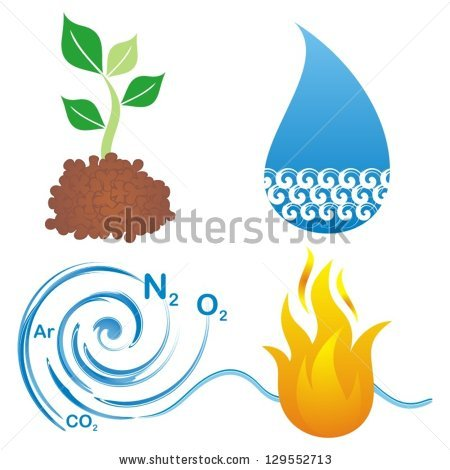 Showing post & media for Earth element clip art cartoons.