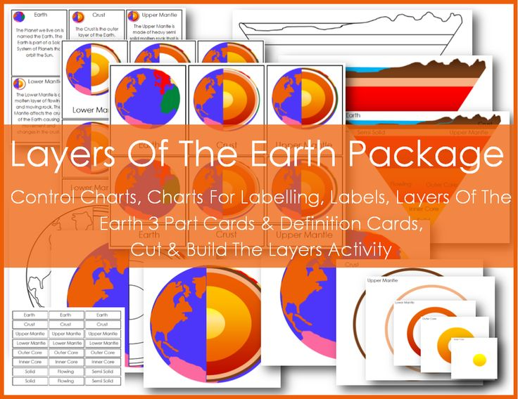 1000+ images about Learn: EARTH SCIENCE on Pinterest.
