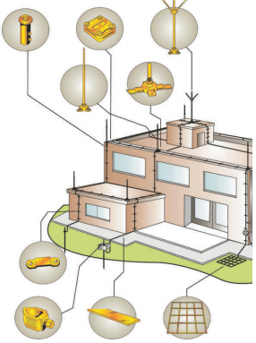 Earthing Lighting protection system.