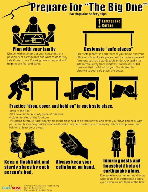 Earthquake Safety Tips.