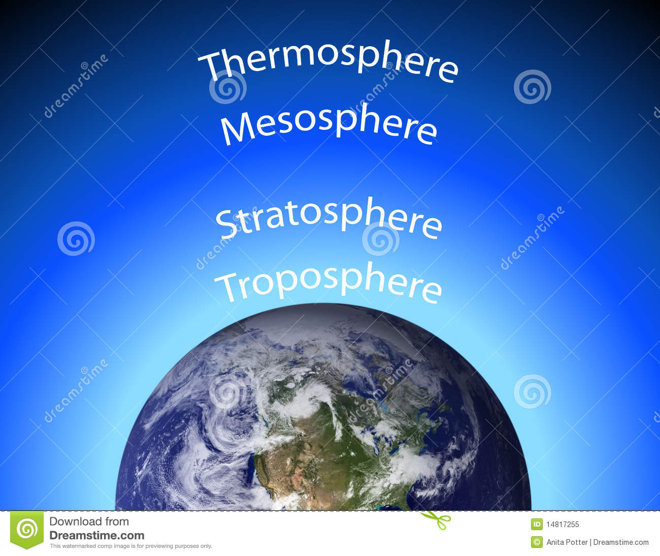 Diagram Of Earth's Atmosphere Royalty Free Stock Photo.