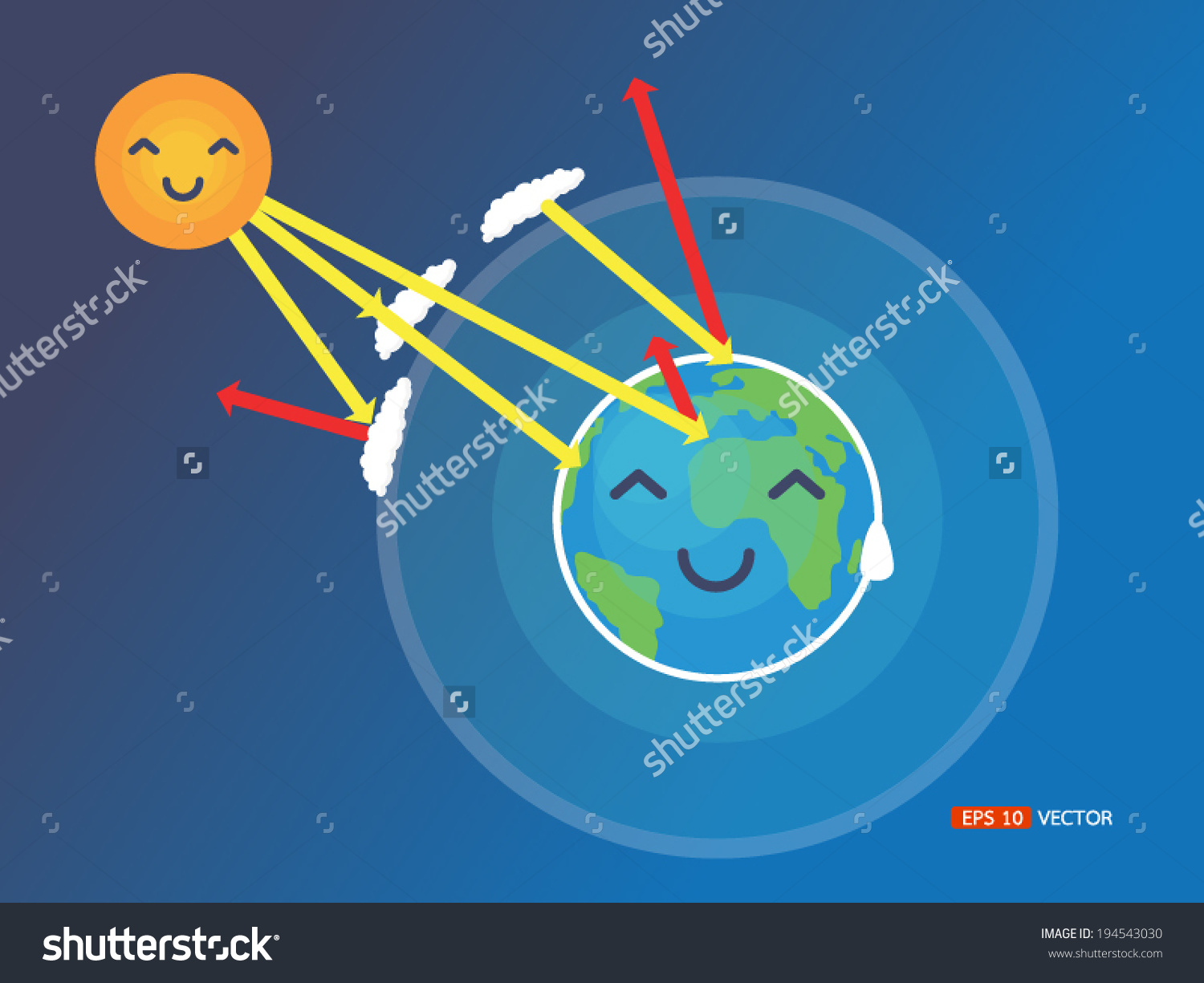 The earth's atmosphere clipart #5