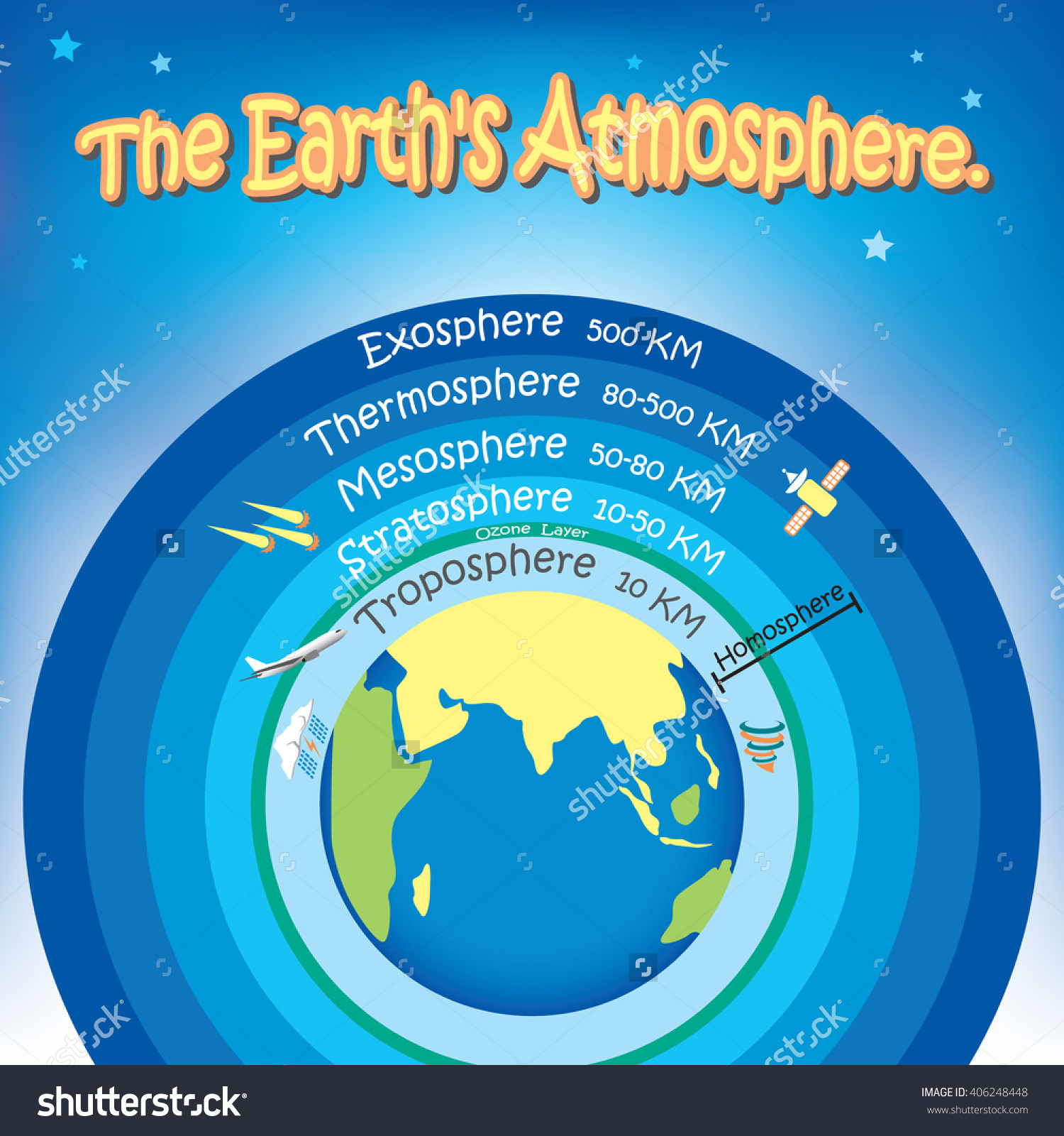 Earths Atmosphere Cartoon Style Children Stock Vector 406248448.