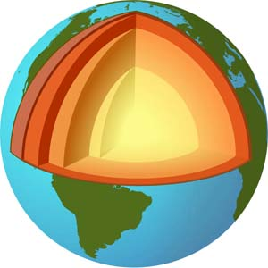 Earths Layers.
