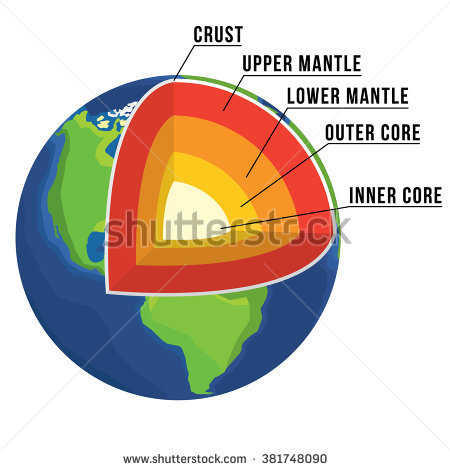 Earth Core Stock Images, Royalty.