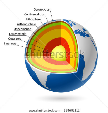 Earth Crust Stock Images, Royalty.