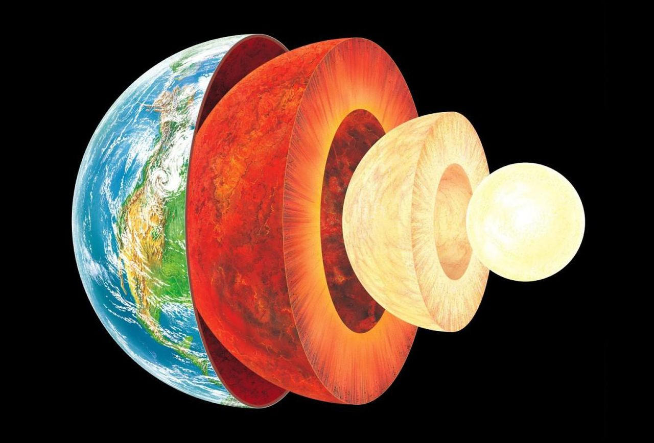 Layers Of The Earth: What Lies Beneath Earth's Crust.
