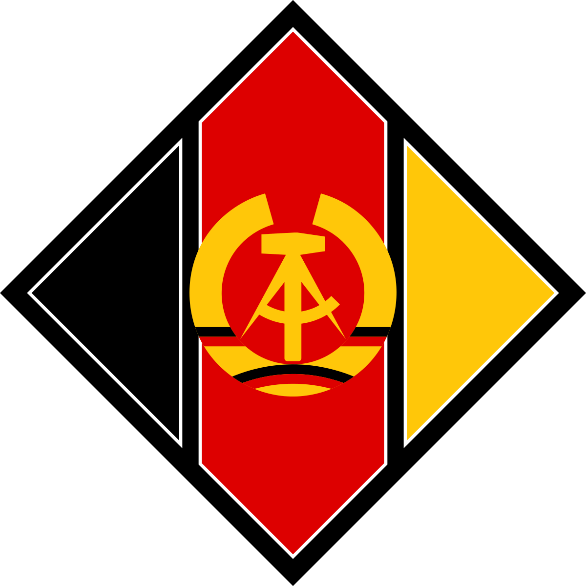 Air Forces of the National People's Army.