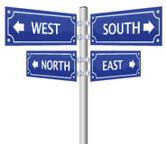 North South East West Road Signs Travel Direction 4 Way Route.