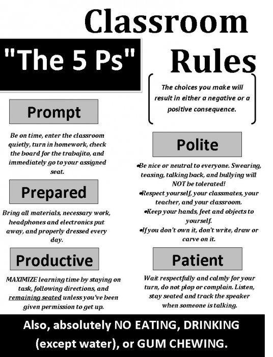 25+ best ideas about Kindergarten Classroom Rules on Pinterest.