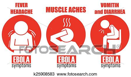 Ebola symptoms Clipart.