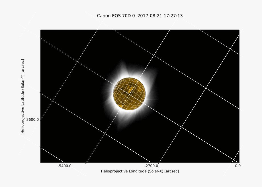 Solar Eclipse Clipart August Sun.
