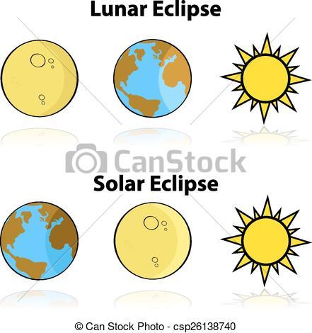 Lunar eclipse Clip Art and Stock Illustrations. 897 Lunar eclipse.