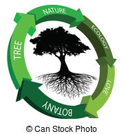 Ecology Stock Illustrations. 215,216 Ecology clip art images and.