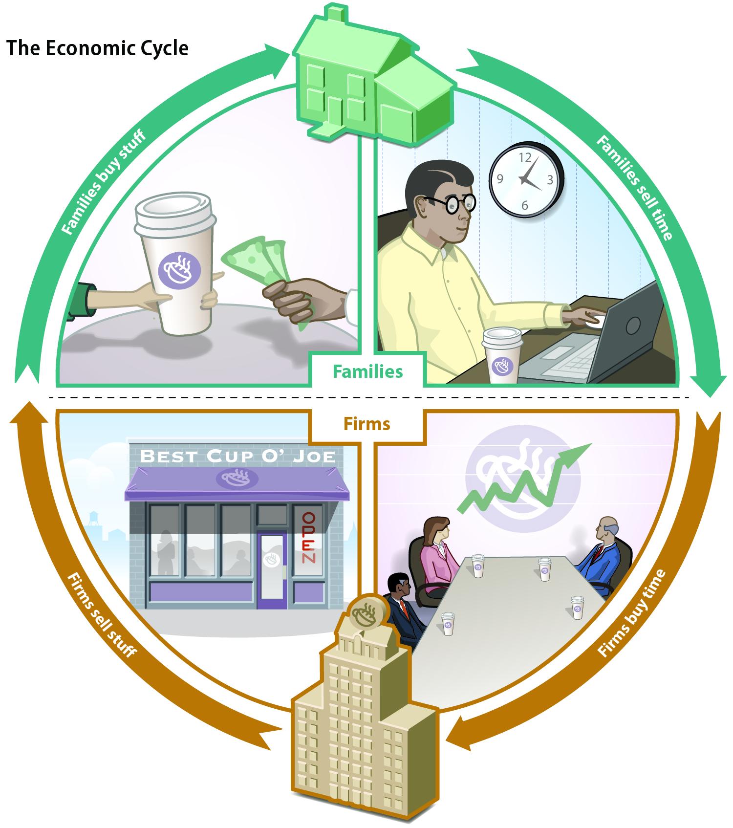 Home Economics : Democracy Journal.