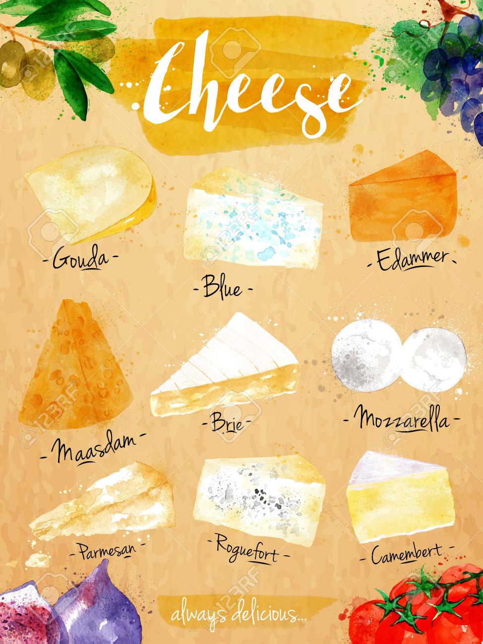 Poster Cheese Watercolor Gouda Blue Edammer Maasdam Brie.