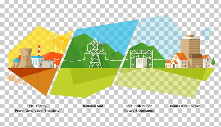 Mains Electricity House EDF Energy PNG, Clipart, Angle.