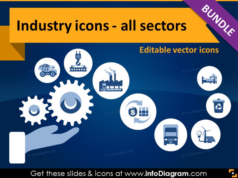 Industries icons bundle: Production, Services, Resources.