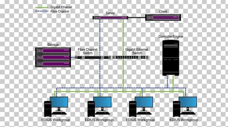 Edius Rendering Workstation Video Editing Diagram PNG.