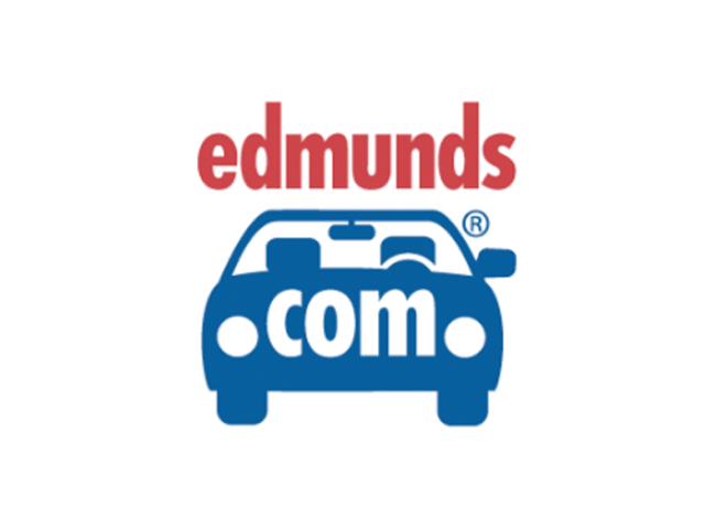 Hypothesis in the News with Edmunds.com: Car Shopping and Gender.