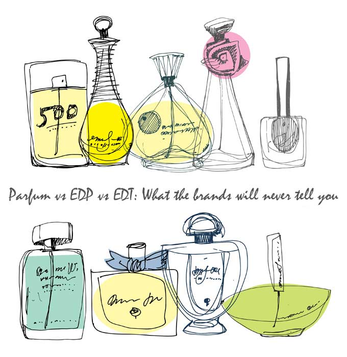 Parfum vs EDP vs EDT: What the brands will never tell you (it's.