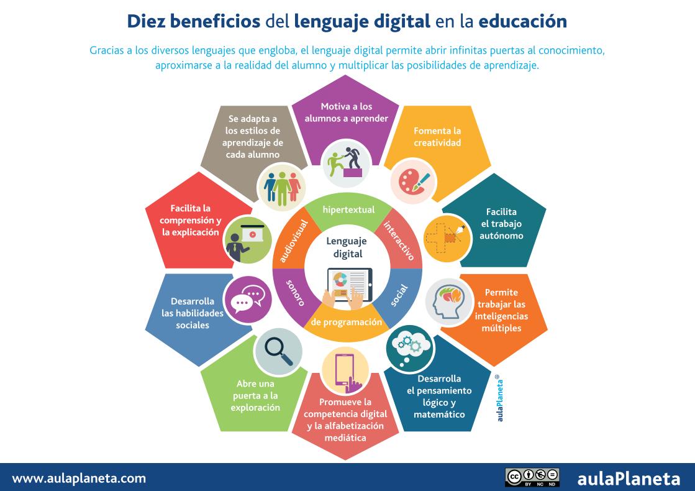 Diez beneficios del lenguaje digital en la educación [Infografía.