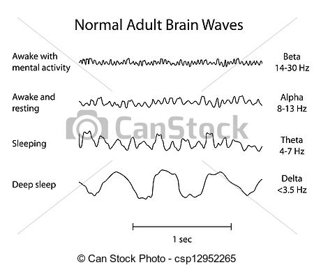 Eeg Clip Art and Stock Illustrations. 183 Eeg EPS illustrations.