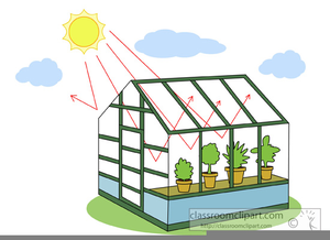 Greenhouse Effect Clipart.
