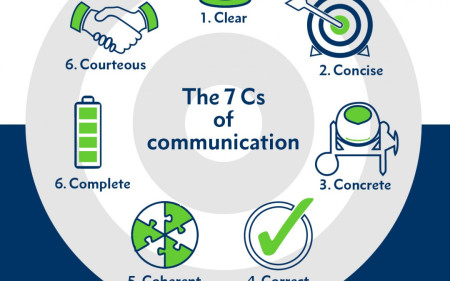 Effective Communication Clipart (100+ images in Collection) Page 3.