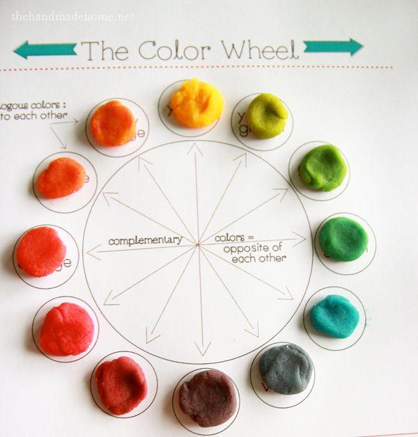 1000+ ideas about Play Doh Art on Pinterest.