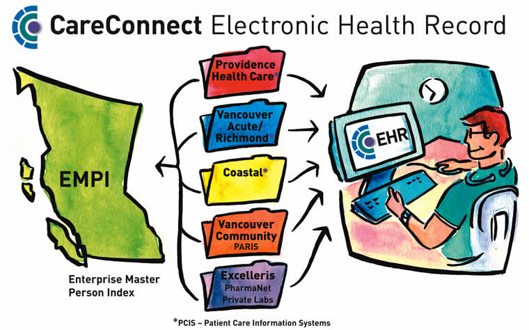Free Health Data Cliparts, Download Free Clip Art, Free Clip Art on.
