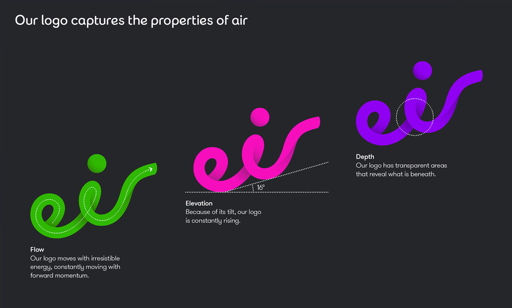 Brand New: New Name, Logo, and Identity for eir by Moving Brands.