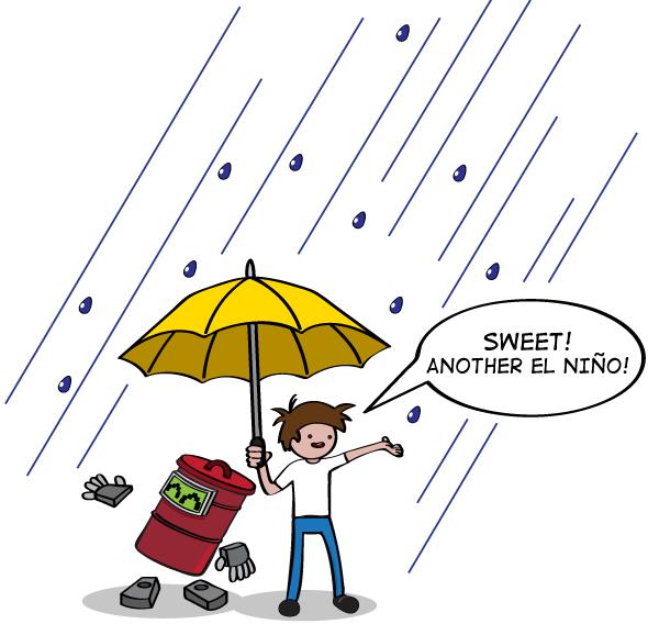 What Is El Niño?.