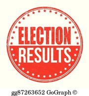 Election Results Clip Art.