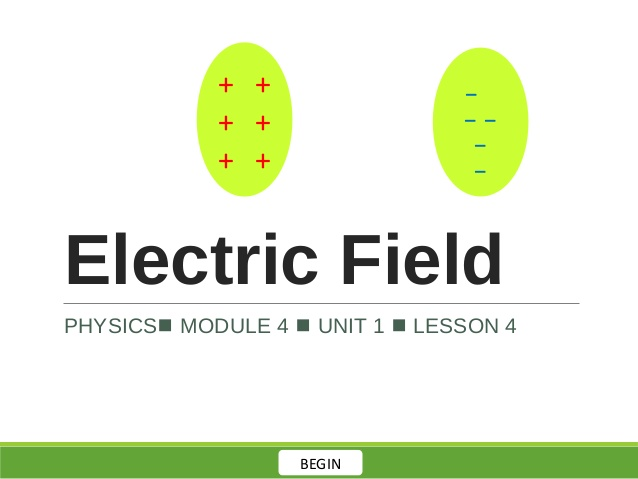Physics M4 Electrical Field.