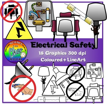 Electrical Safety Clipart.