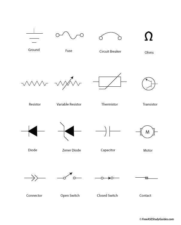 Diagrams: Electrical Symbols.