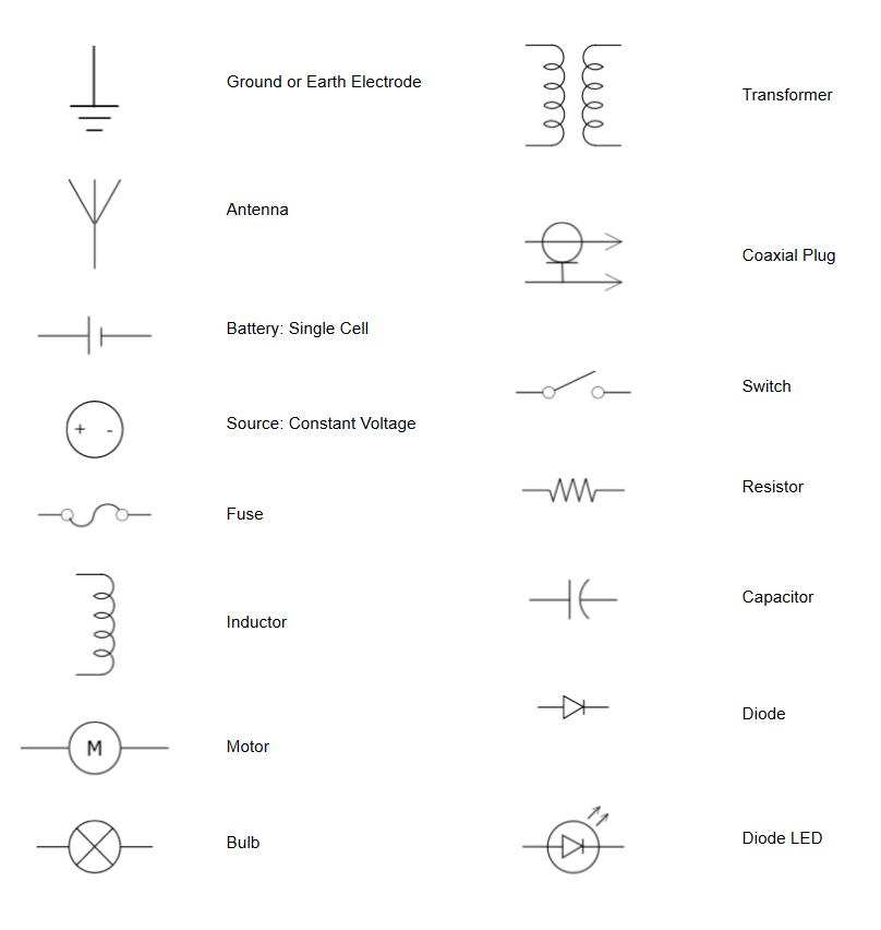 Electrical Symbols.