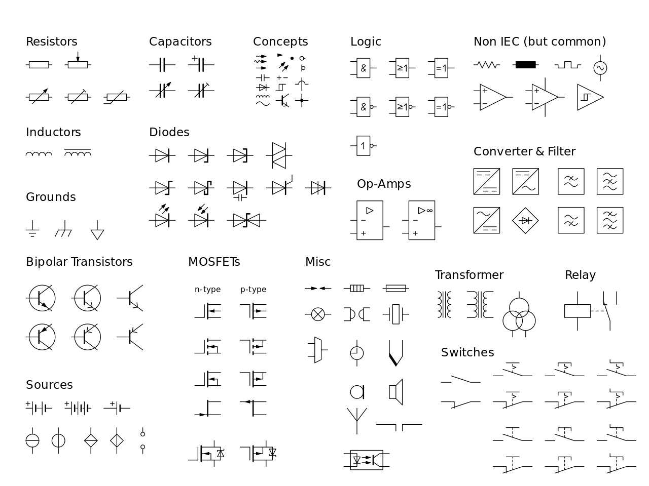 File:Electrical Symbols IEC.svg.