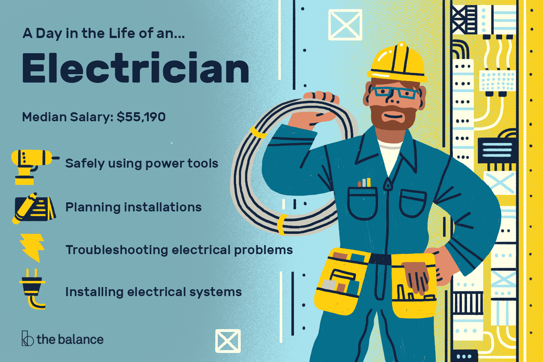 Electrician Job Description: Salary, Skills, & More.