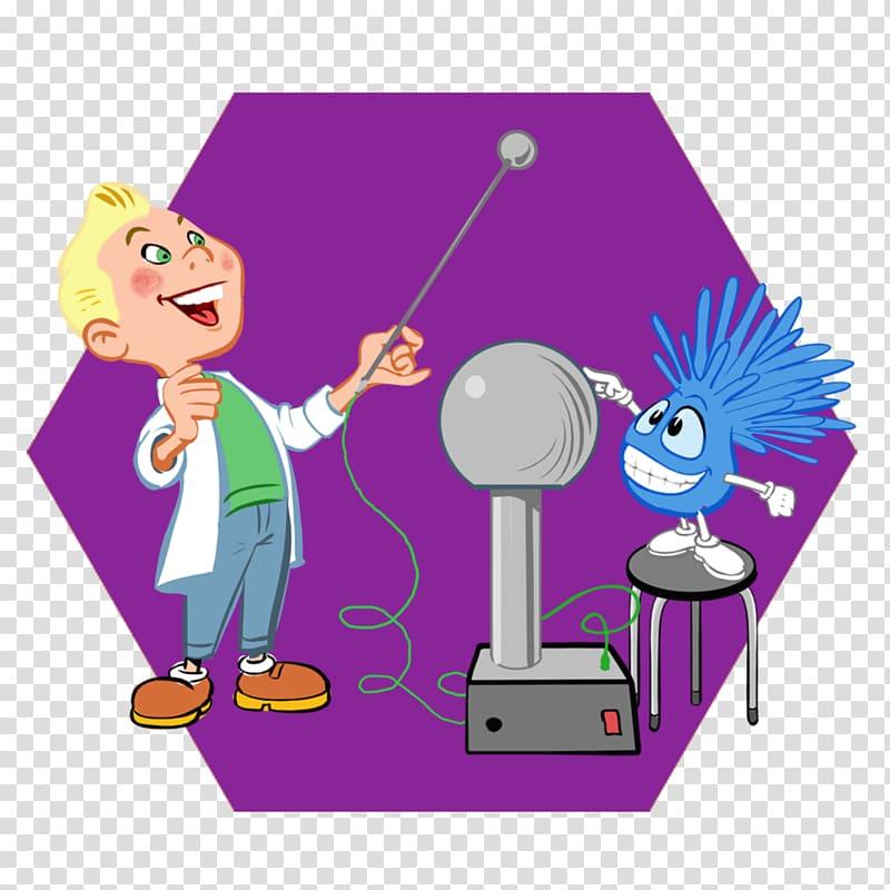 Static electricity Electrostatics Magnetism, energy.